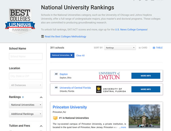 What you should know about rankings: Part I